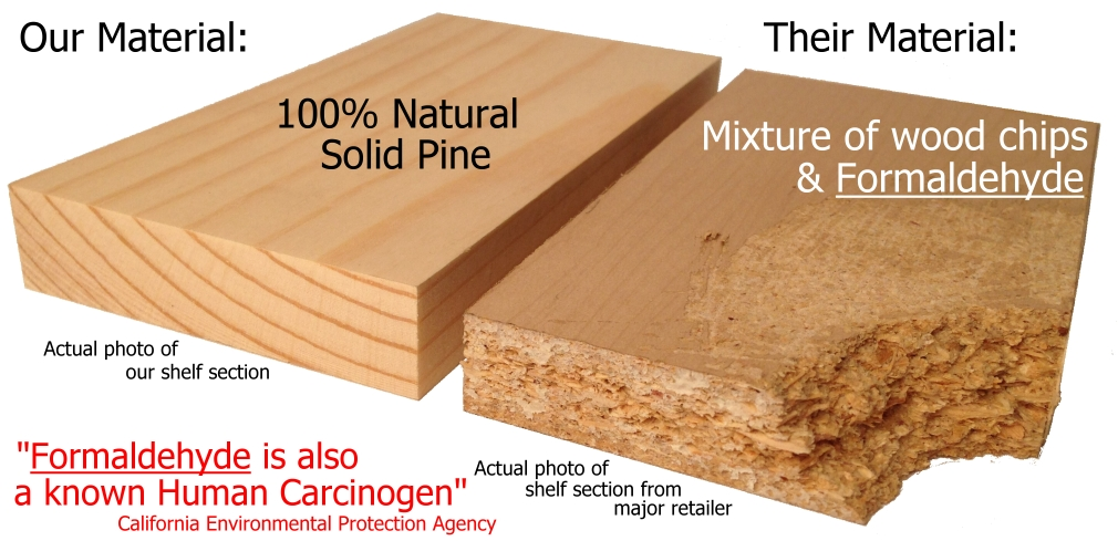 Non Toxic Solid Wood No Particle Board!